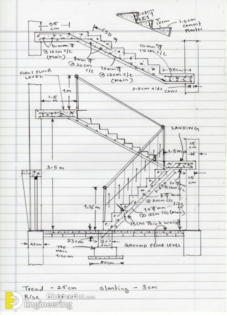Concrete Quantity Calculations For The Staircase Construction