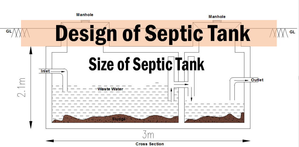 How To Calculate Septic Tank Size And Design Of Septic