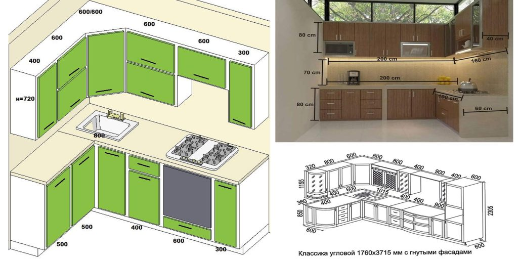 Standard Kitchen Dimensions And Layout - Engineering ...