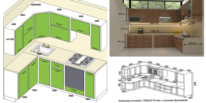 Kitchen Design Dimensions Cm   Publish Kitchen