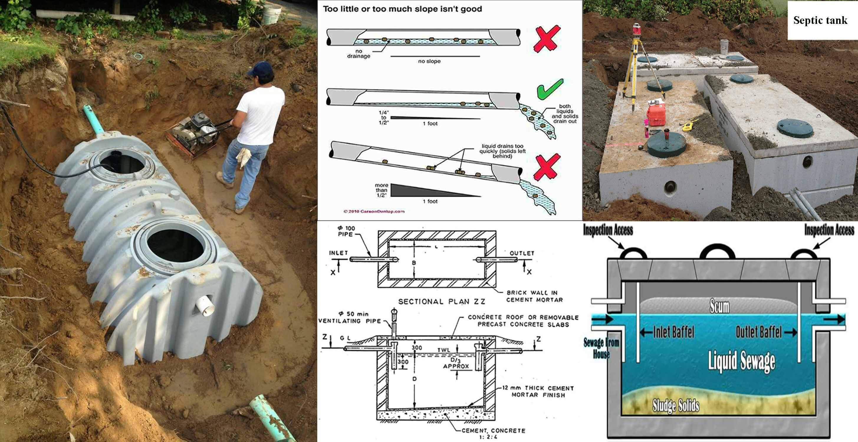 Septic Tank Components And Design Of Septic Tank Based On