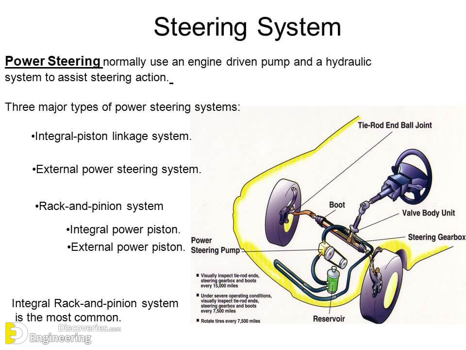 How Power Steering System Works? - Engineering Discoveries