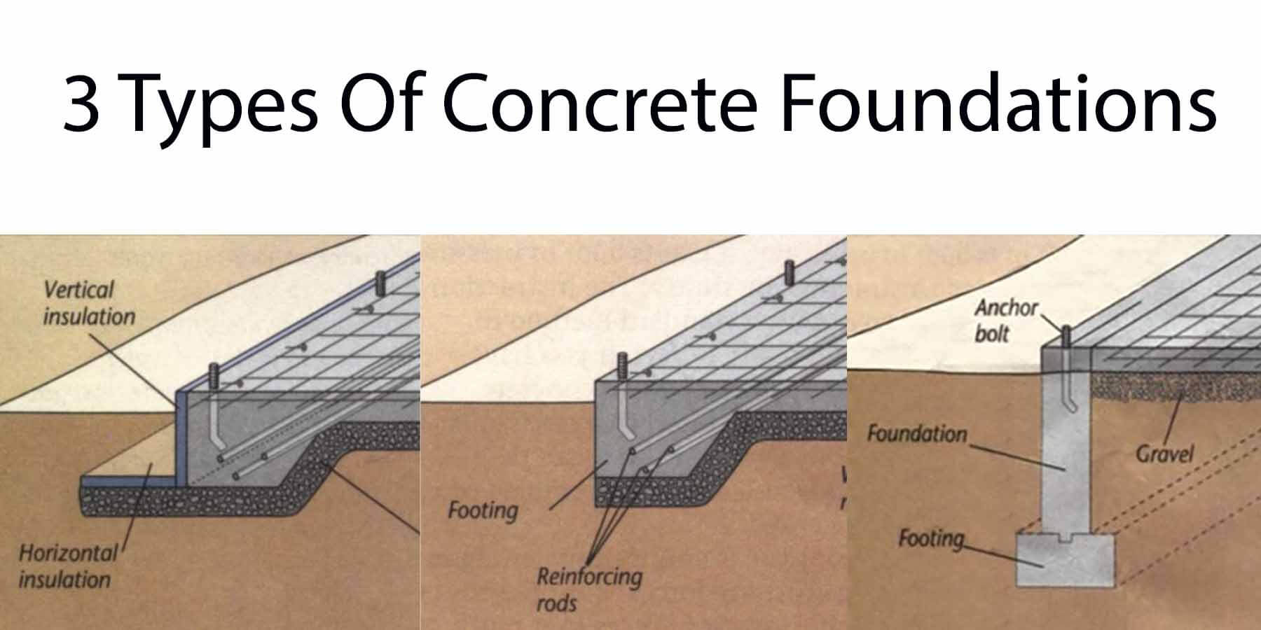 3 Types Of Concrete Foundations - Engineering Discoveries