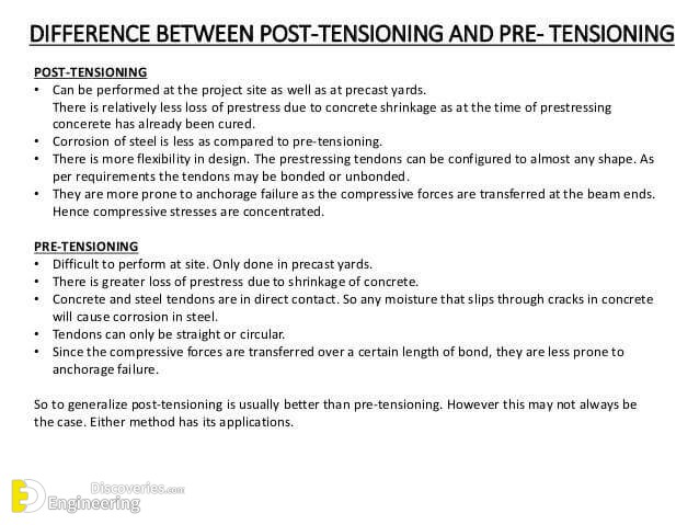 Difference Between Pretension and Post Tension - Engineering