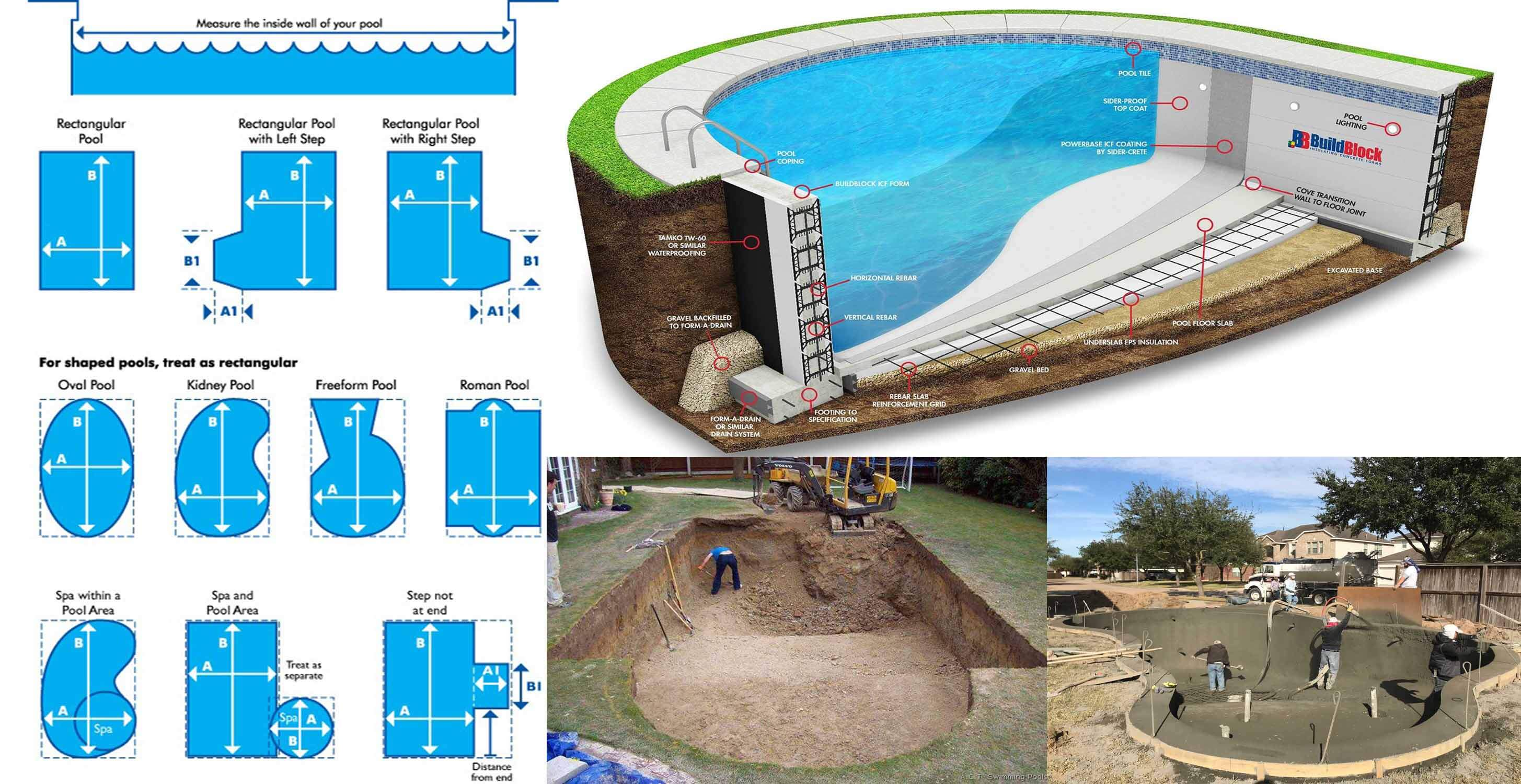 Important Swimming Pool Design Tips - Engineering Discoveries
