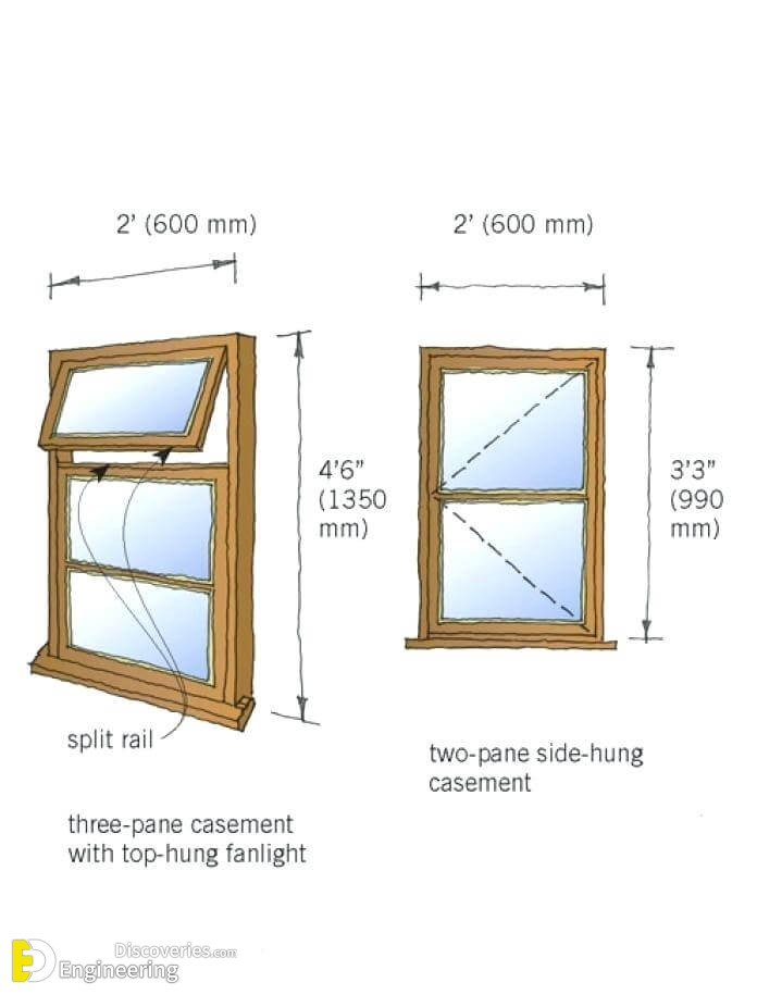 Information About Doors And Windows Dimensions With Pdf File