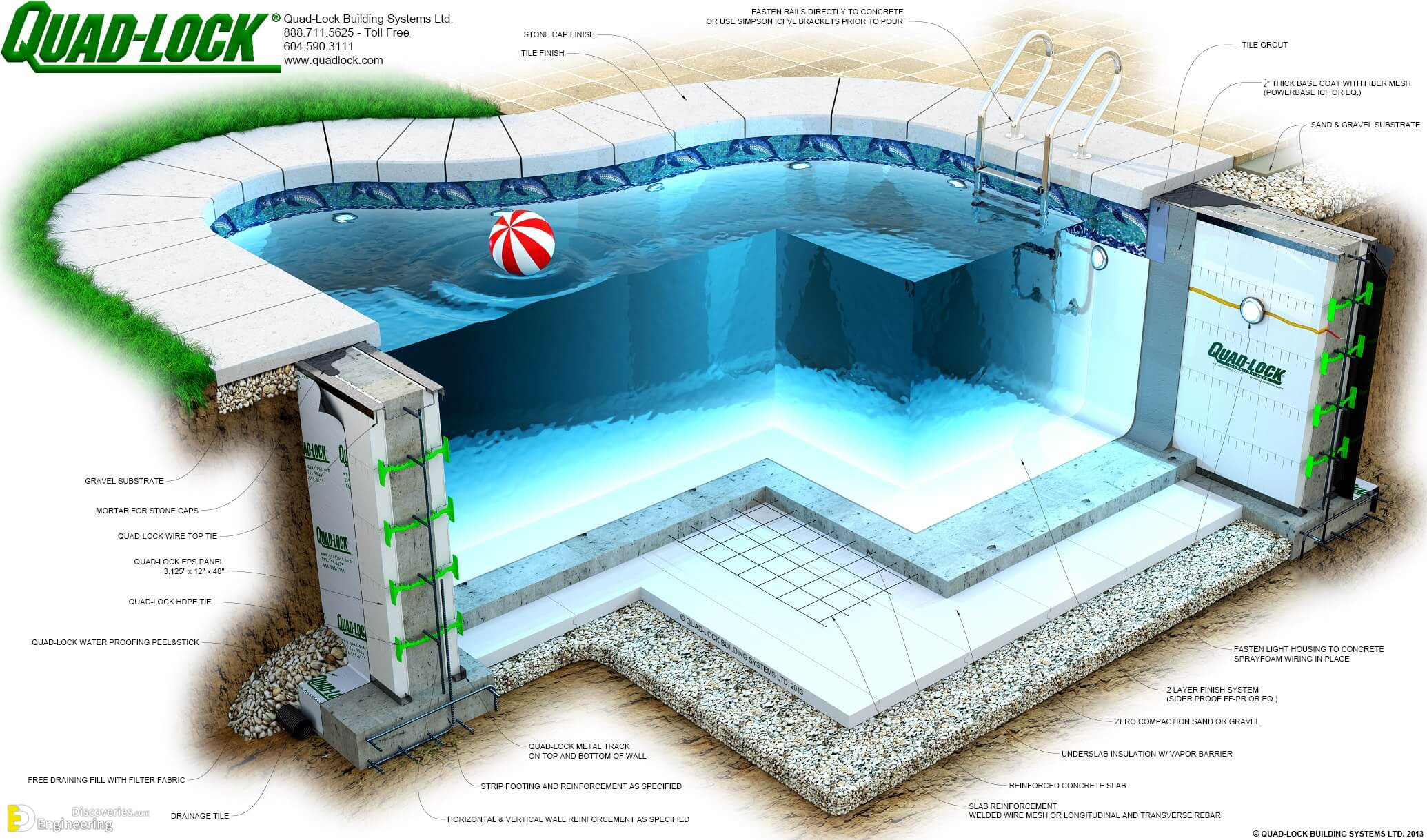 Important Swimming Pool Design Tips