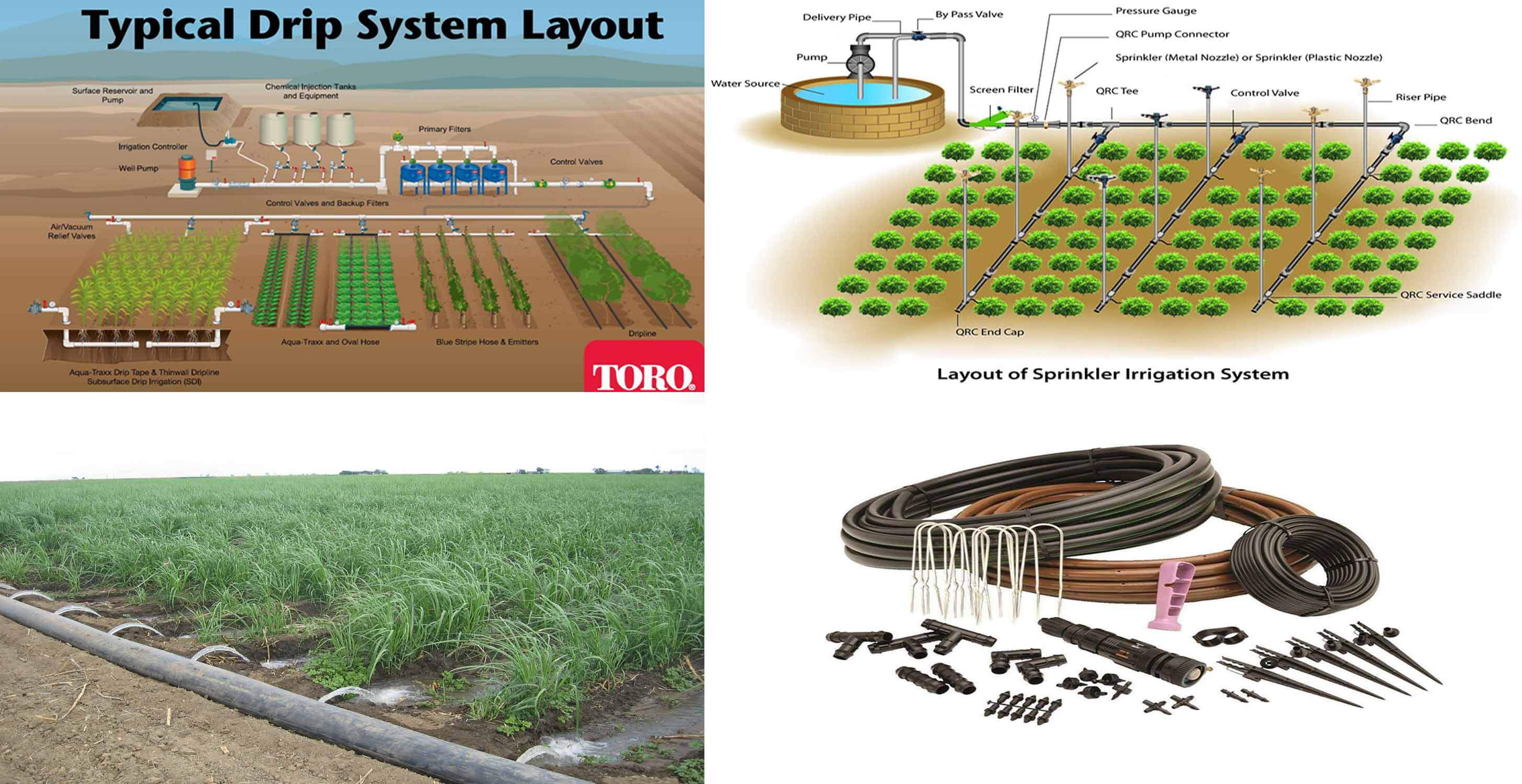 Diffe Types Of Irrigation System Advantages And Disadvantages