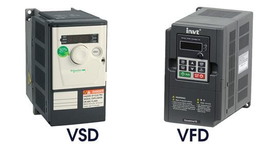 Difference Between Variable Speed Drive (VSD) And Variable ...