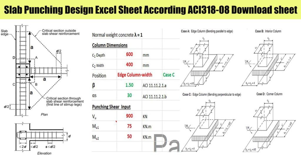 Slab Punching Design Excel Sheet According ACI318-08