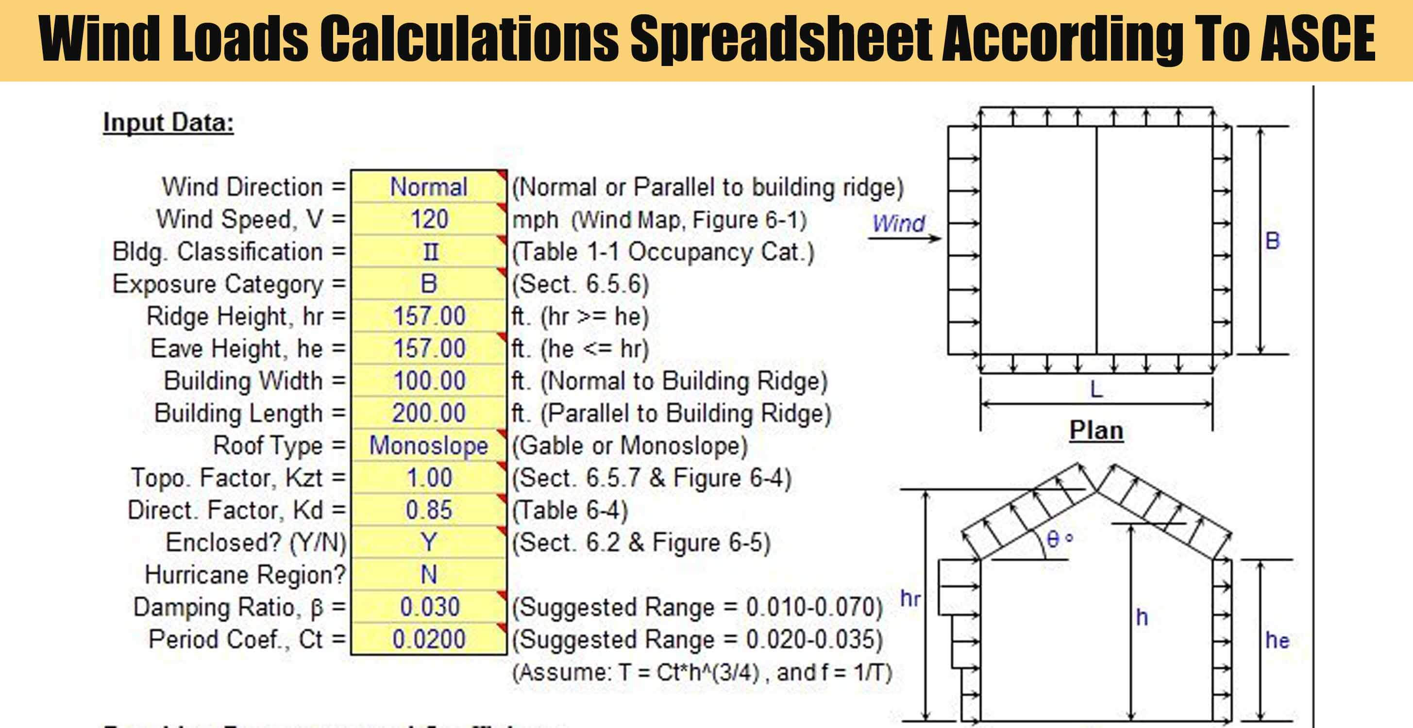 Wind Loads Calculations Spreadsheet According To ASCE - Engineering
