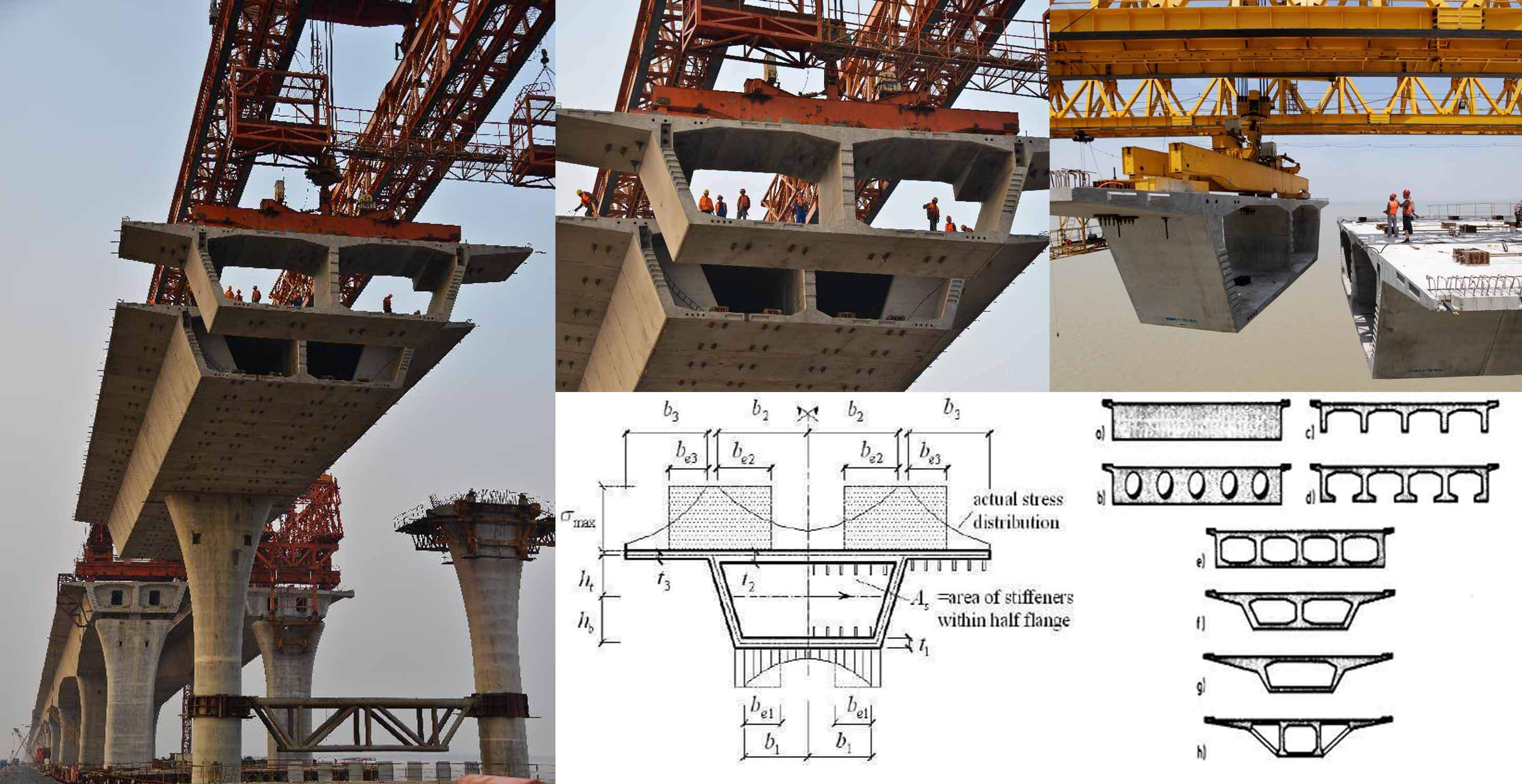 What Is A Box Girder Bridge Construction Lications