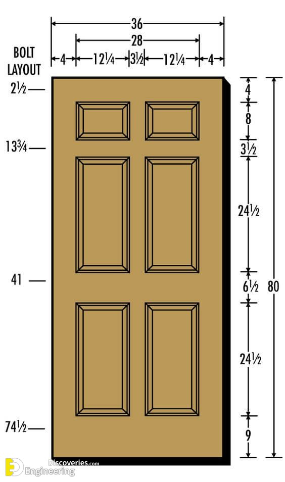 Standard Dimensions Of Door And Window