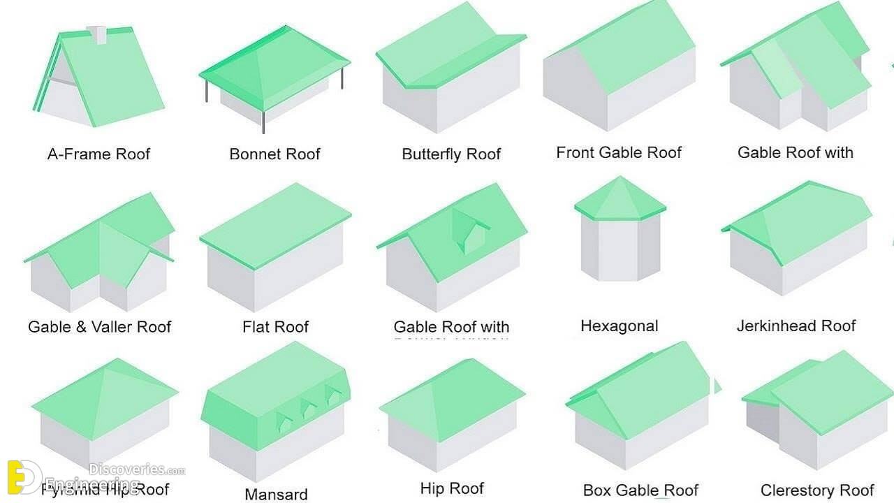 Diffe Types Of Roofs Engineering Discoveries
