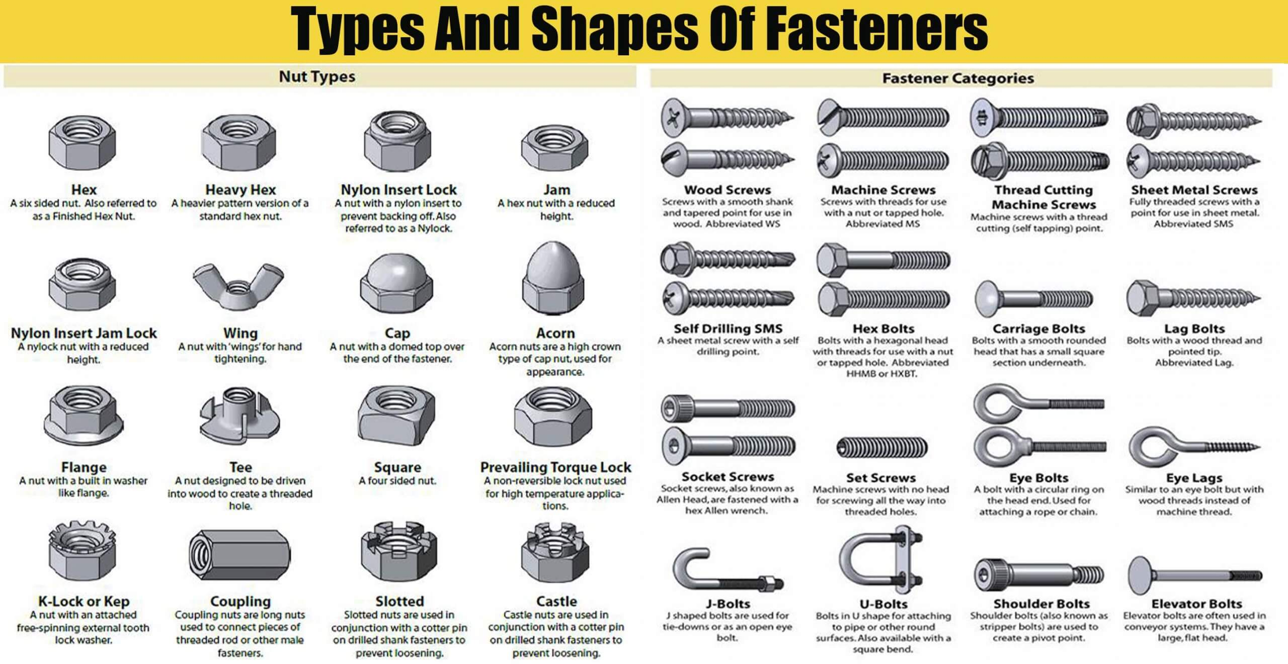Different types of screws and their uses pdf starrett 12 inch combination square