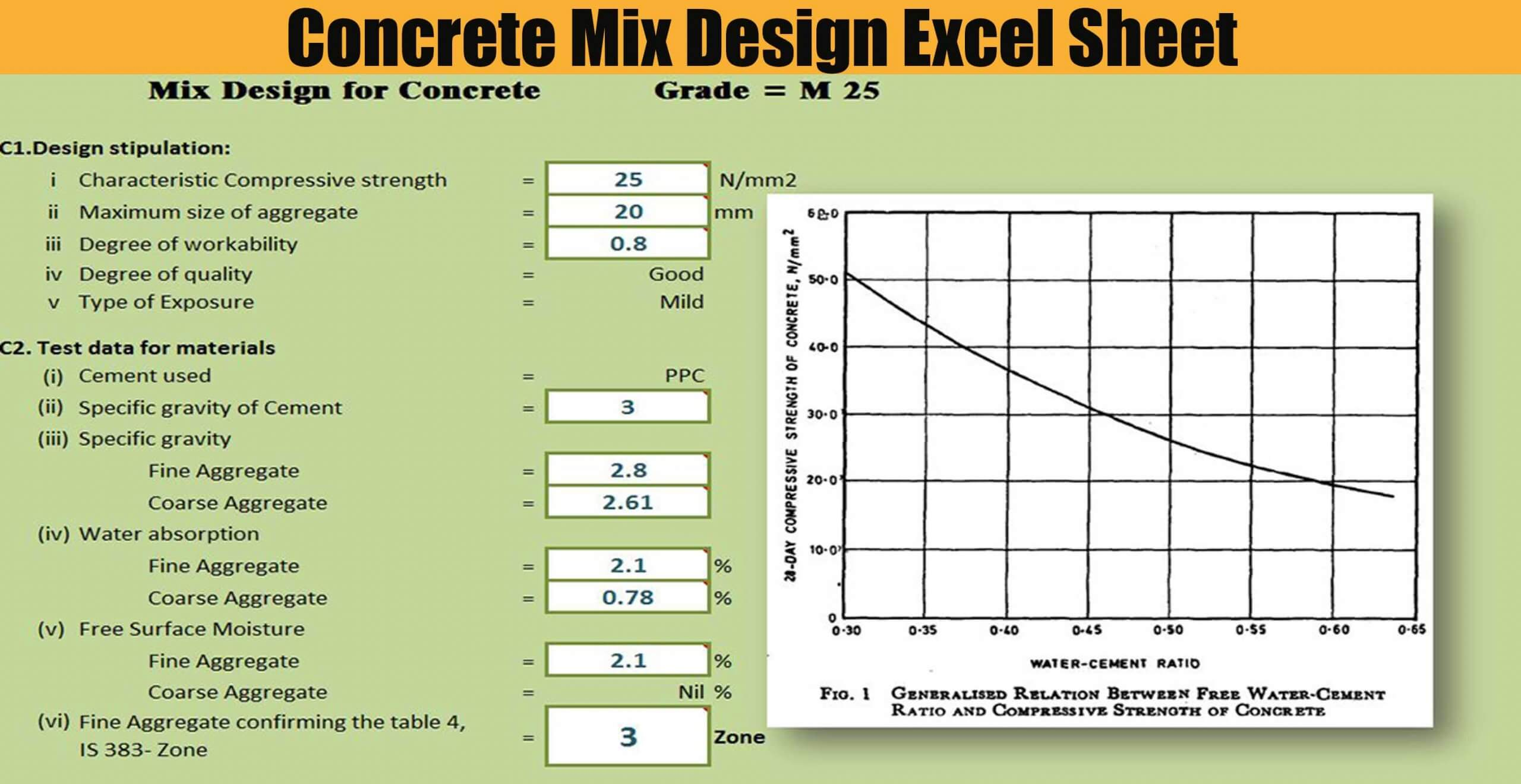 Concrete Mix Design Excel Sheet - Engineering Discoveries