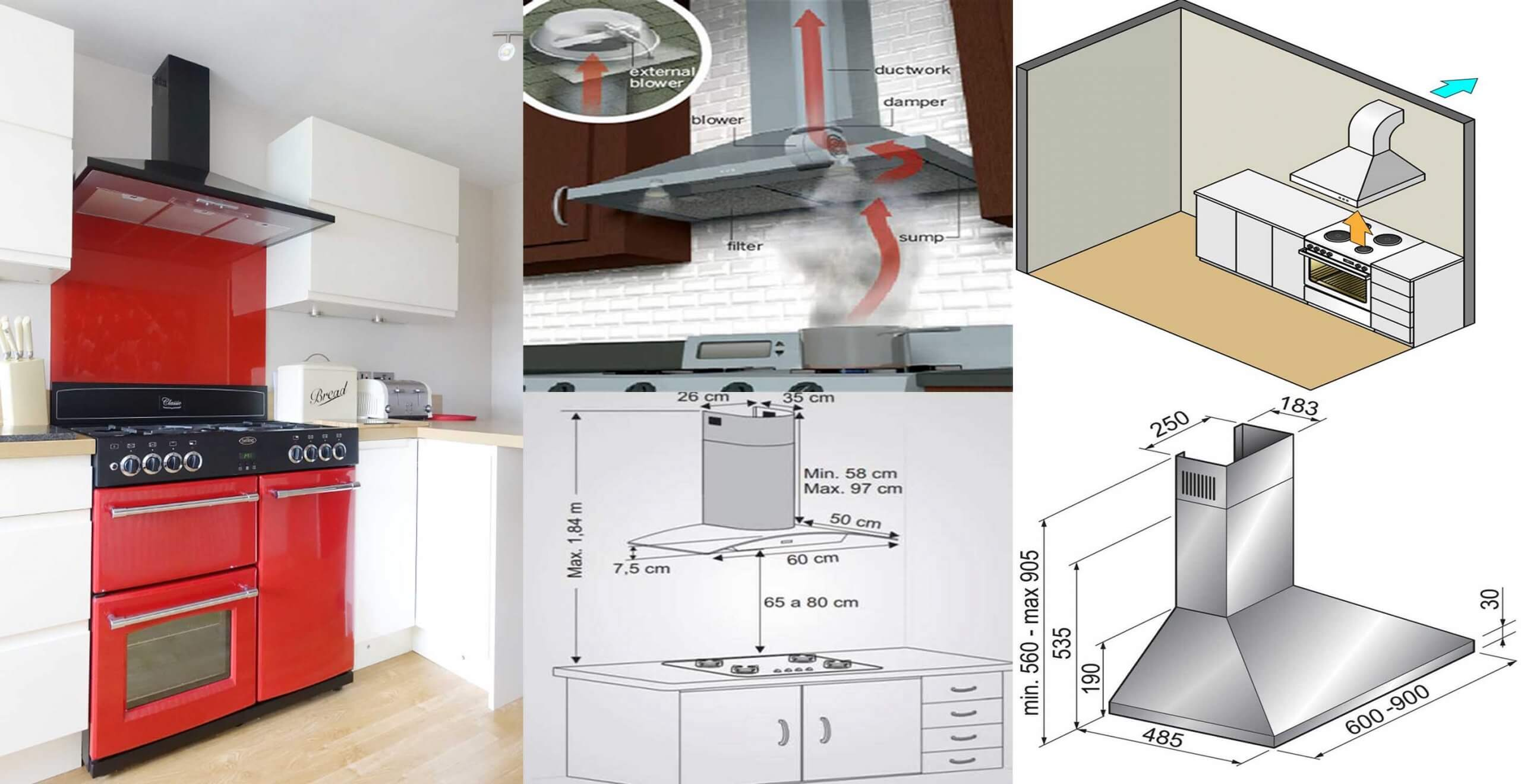 How To Install A Cooker Hood Engineering Discoveries