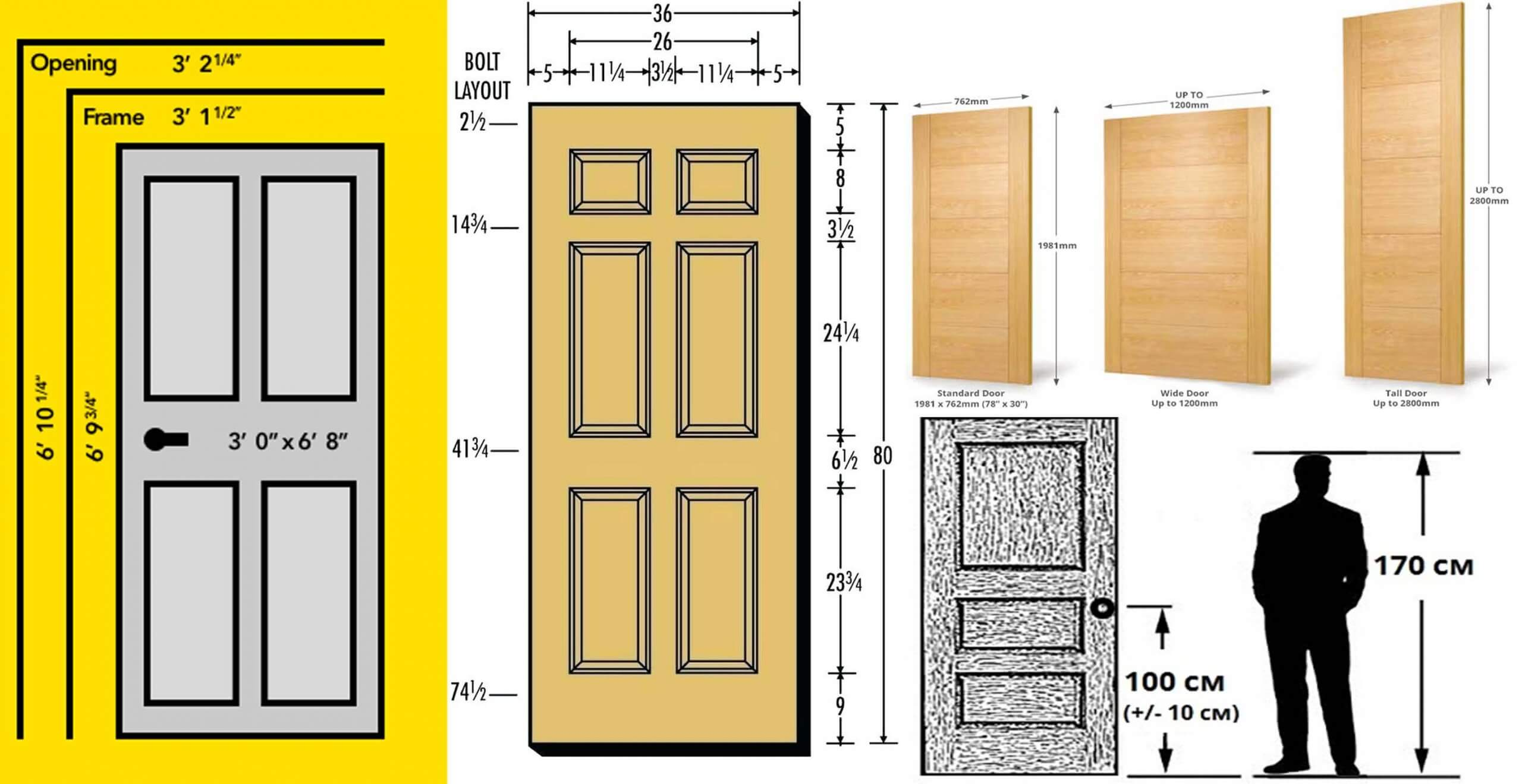 Standard Interior Door Dimensions